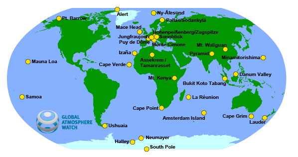 GAW Global stations