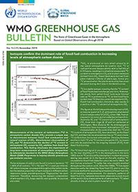 GHG Bulletin 15, cover
